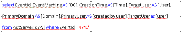 SQL query showing which users the administrator created