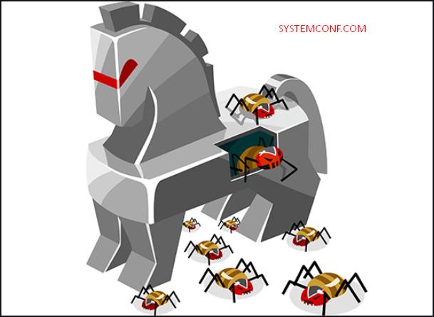 Trojan-Banker