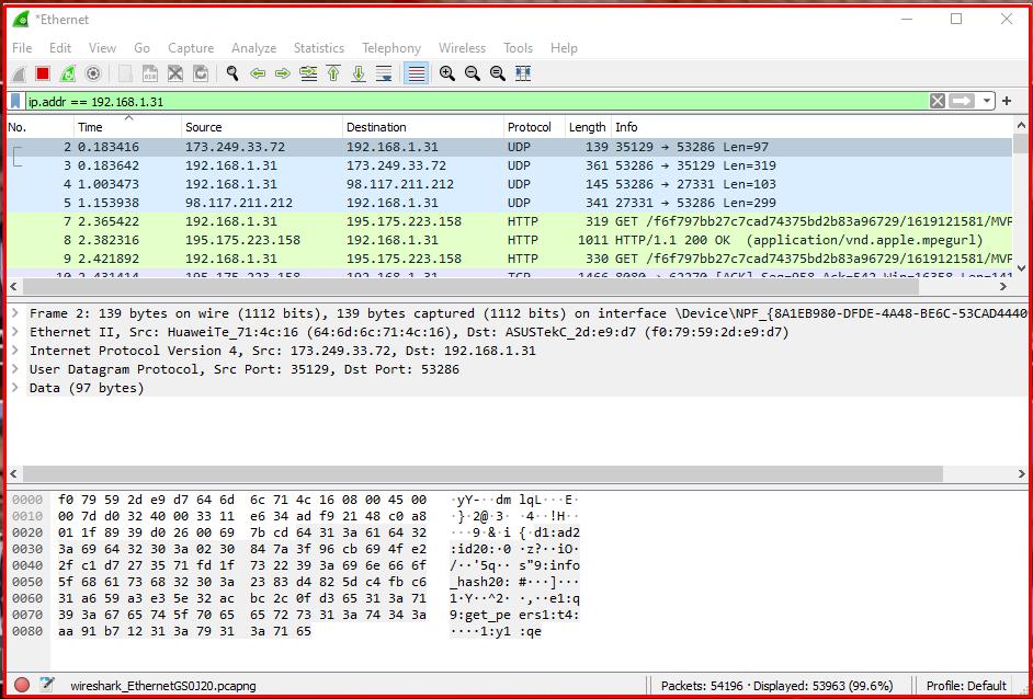Examining HTTP Traffic From an IP Address